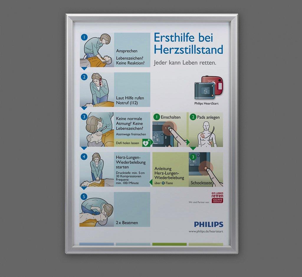 philips | instruktionen